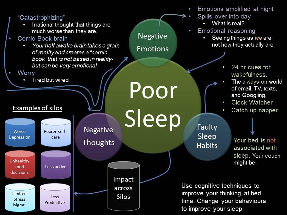 insomnia infographic