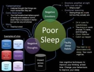 insomnia slide